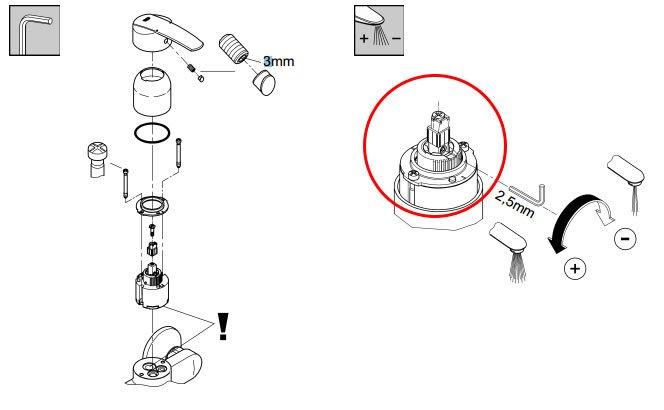 Схема регулировки подачи воды